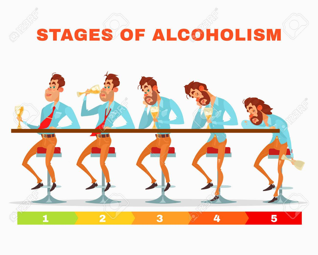 stages of Alcohol