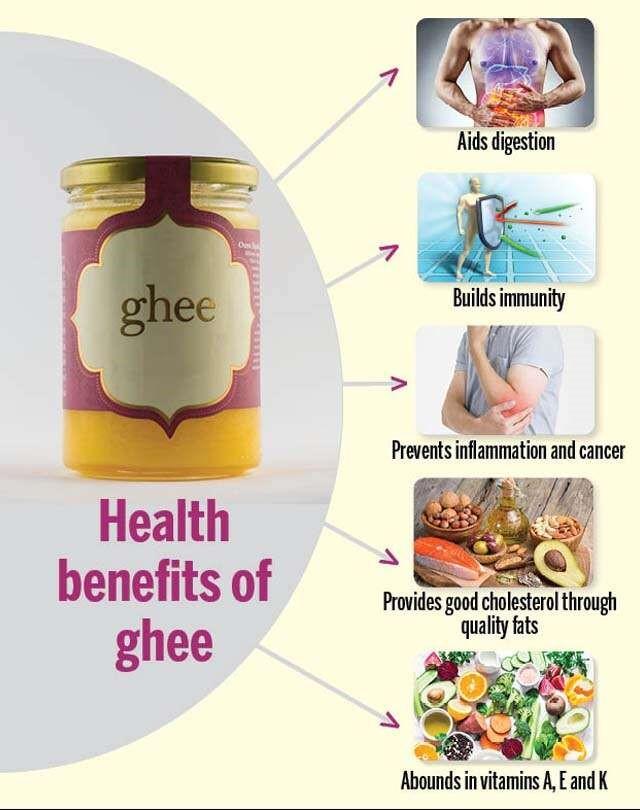 benefits of cow ghee